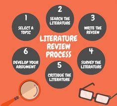 Formatting - 6th Ed APA Guidelines - Dissertation
